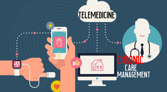 "VIRTUAL HEALTH: ""CHRONIC CARE MANAGEMENT"" PROVES VALUE OF TELEMEDICINE"