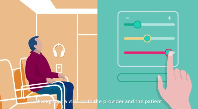 """INNOVATION: PHILIPS """"VIRTUAL CARE STATION"""""""