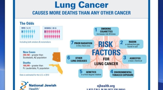 MEDICINE: LUNG CANCER DEATHS DROP AS TARGETED THERAPIES IMPROVE (NEJM)
