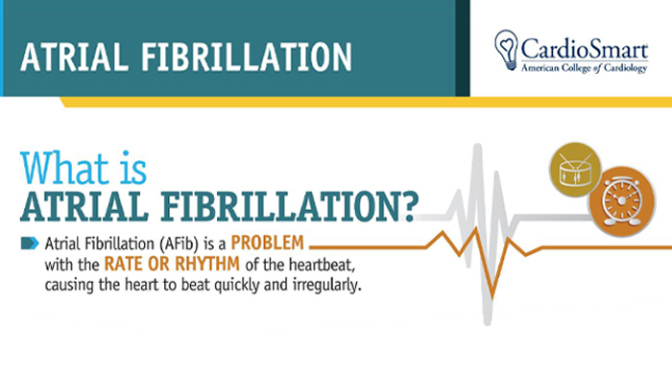 INFOGRAPHICS: 'WHAT IS ATRIAL FIBRILLATION?' (AFIB)