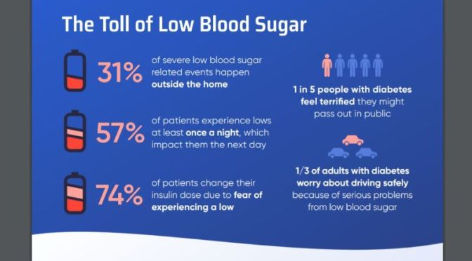 HEALTH INFOGRAPHIC: 'THE RISKS OF LOW BLOOD SUGAR'