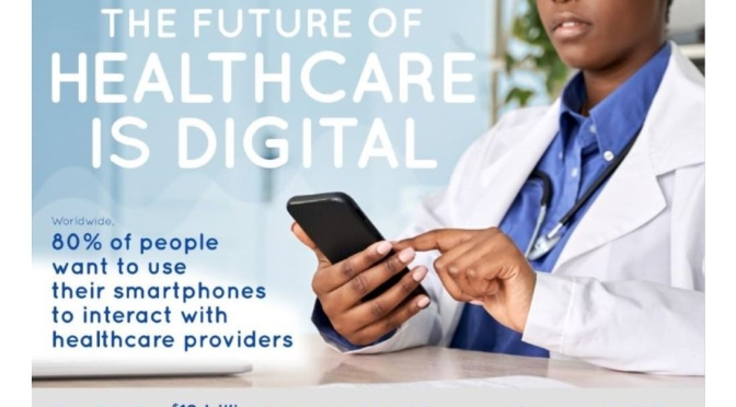 INFOGRAPHIC: FUTURE OF HEALTHCARE IS DIGITAL