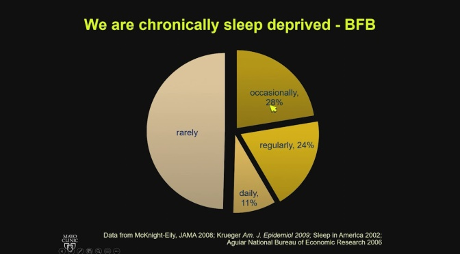 MEDICINE: ADEQUATE SLEEP & CARDIOVASCULAR HEALTH