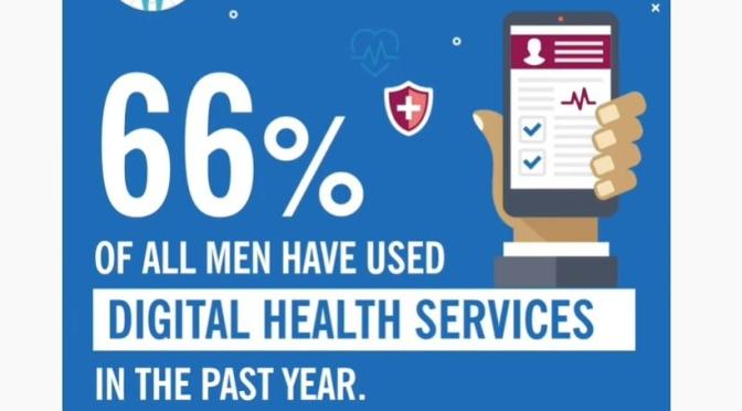 Telemedicine: Many Men Now Prefer Virtual Visits