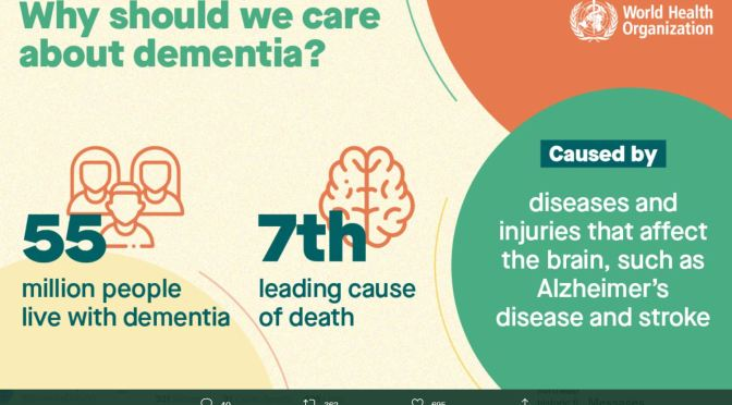 HEALTH: DEMENTIA SET TO INCREASE 40% BY 2030 (WHO)